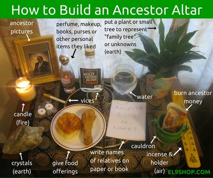 How to Build an Ancestor Altar, Give Offerings, Prayers and Burn Ancestor Money